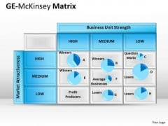 Business Cycle Diagram Ge Mckinsey Guide Business Diagram