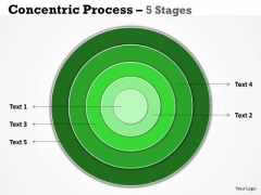 Business Cycle Diagram Green Colored 5 Staged Concentric Sales Diagram