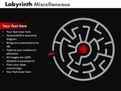 Business Cycle Diagram Labyrinth Misc Strategy Diagram
