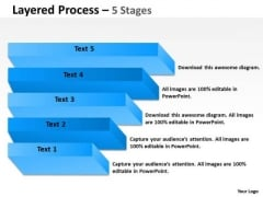 Business Cycle Diagram Layered Process With 5 Stages Strategy Diagram