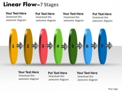 Business Cycle Diagram Linear Flow 7 Stages Strategy Diagram