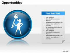 Business Cycle Diagram Opportunities Mba Models And Frameworks