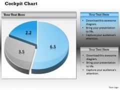 Business Cycle Diagram Pie Chart Dashborad Design Marketing Diagram