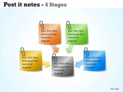 Business Cycle Diagram Post It Notes 4 Stages Sales Diagram