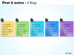 Business Cycle Diagram Post It Notes 5 Step Marketing Diagram