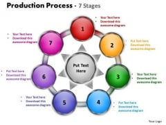Business Cycle Diagram Production Process 7 Stages Strategy Diagram
