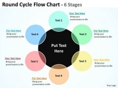 Business Cycle Diagram Round Cycle Business Flow Chart Strategy Diagram
