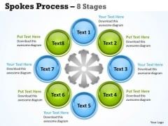 Business Cycle Diagram Spokes Process 8 Stages Strategic Management