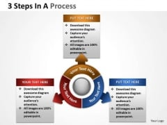 Business Diagram 3 Steps In A Process 3 Mba Models And Frameworks