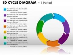 Business Diagram 3d Cycle Diagram Sales Diagram