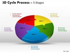 Business Diagram 3d Cycle Process Flow Chart 5 Stages Sales Diagram