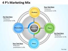 Business Diagram 4 Ps Marketing Mix Diagram Business Cycle Diagram