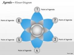 Business Diagram Agenda Flower Diagram Sales Diagram