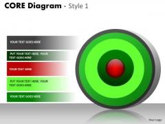 Business Diagram Core Diagram For Marketing Diagram