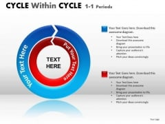 Business Diagram Cycle Within Cycle Diagram Sales Diagram