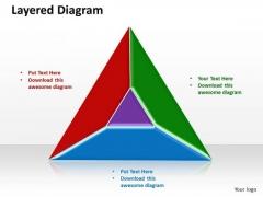 Business Diagram Layered Diagram Sales Diagram