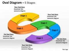 Business Diagram Oval Process 5 Step Marketing Diagram