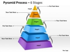 Business Diagram Pyramid Process 6 Stages Of Marketing Mba Models And Frameworks