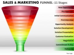 Business Diagram Sales And Marketing Funnel With 11 Stages Sales Diagram