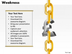 Business Diagram Weaknesses Mba Models And Frameworks