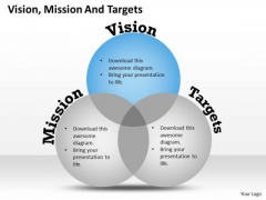 Business Finance Strategy Development 3 Staged Business Vision Venn Diagram Consulting Diagram