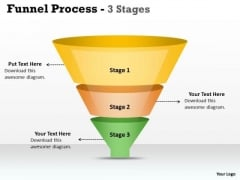 Business Finance Strategy Development 3 Staged Dependent Funnel Process Sales Diagram