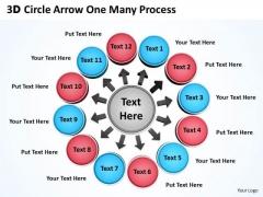 Business Finance Strategy Development 3d Circle Arrow One Many Process Business Diagram