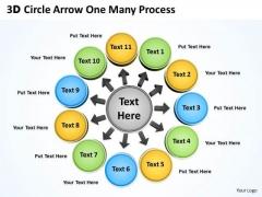 Business Finance Strategy Development 3d Circle Arrow One Many Process Sales Diagram