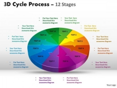 Business Finance Strategy Development 3d Cycle Process Flow Chart 12 Stages Sales Diagram