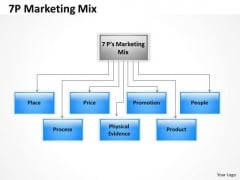 Business Finance Strategy Development 7p Marketing Mix Diagram Business Diagram