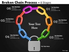 Business Finance Strategy Development Broken Chain Process 6 Stages Sales Diagram