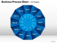 Business Finance Strategy Development Business Process Chart 12 Stages Sales Diagram