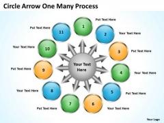 Business Finance Strategy Development Circle Arrow One Many Process Strategy Diagram