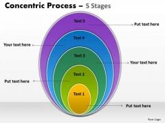 Business Finance Strategy Development Concentric Process Slide 5 Stages Sales Diagram