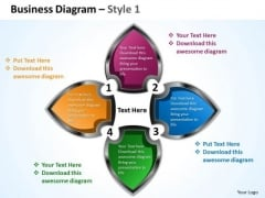 Business Finance Strategy Development Continuing Sequence Of Business Stages Business Cycle Diagram