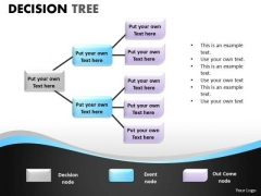 Business Finance Strategy Development Decision Tree Ppt Graph Mba Models And Frameworks