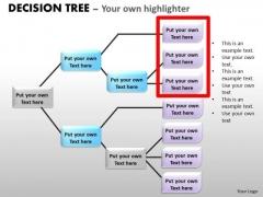 Business Finance Strategy Development Decision Tree Ppt Outline Diagram Business Framework Model