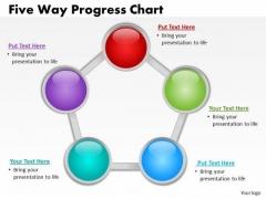 Business Finance Strategy Development Five Way Progress Chart Sales Diagram