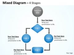 Business Finance Strategy Development Flow Chart Sales Diagram
