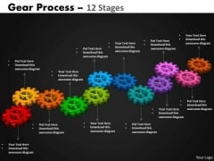 Business Finance Strategy Development Gears Process 12 Stages Mba Models And Frameworks
