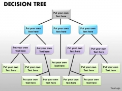 Business Finance Strategy Development Information Tree Mba Models And Frameworks