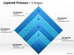 Business Finance Strategy Development Layered Process Sales Diagram
