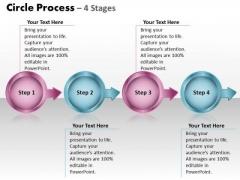 Business Finance Strategy Development Linear Flow Step 4 Framework Model