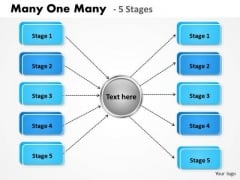 Business Finance Strategy Development Many One Many 5 Stages Sales Diagram