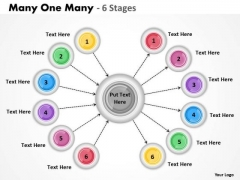 Business Finance Strategy Development Many One Many 6 Stages Business Cycle Diagram
