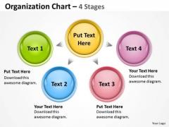 Business Finance Strategy Development Organization Chart Mba Models And Frameworks