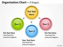 Business Finance Strategy Development Organization Chart Stages Business Framework Model