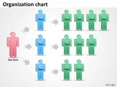 Business Finance Strategy Development Organization Staff Chart Business Cycle Diagram
