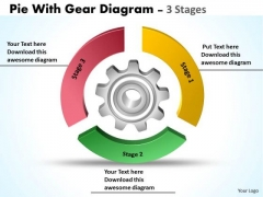 Business Finance Strategy Development Pie With Gear Diagram 3 Stages Consulting Diagram