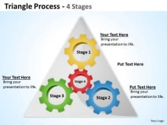 Business Finance Strategy Development Triangle Process 4 Stages Sales Diagram